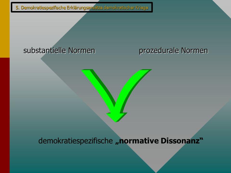 """5. Demokratiespezifische Erklärungsansätze demokratischer Kriege demokratiespezifische """"normative Dissonanz"""" substantielle Normen prozedurale Normen"""