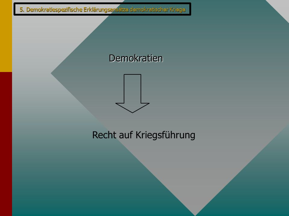 5. Demokratiespezifische Erklärungsansätze demokratischer Kriege Demokratien Recht auf Kriegsführung