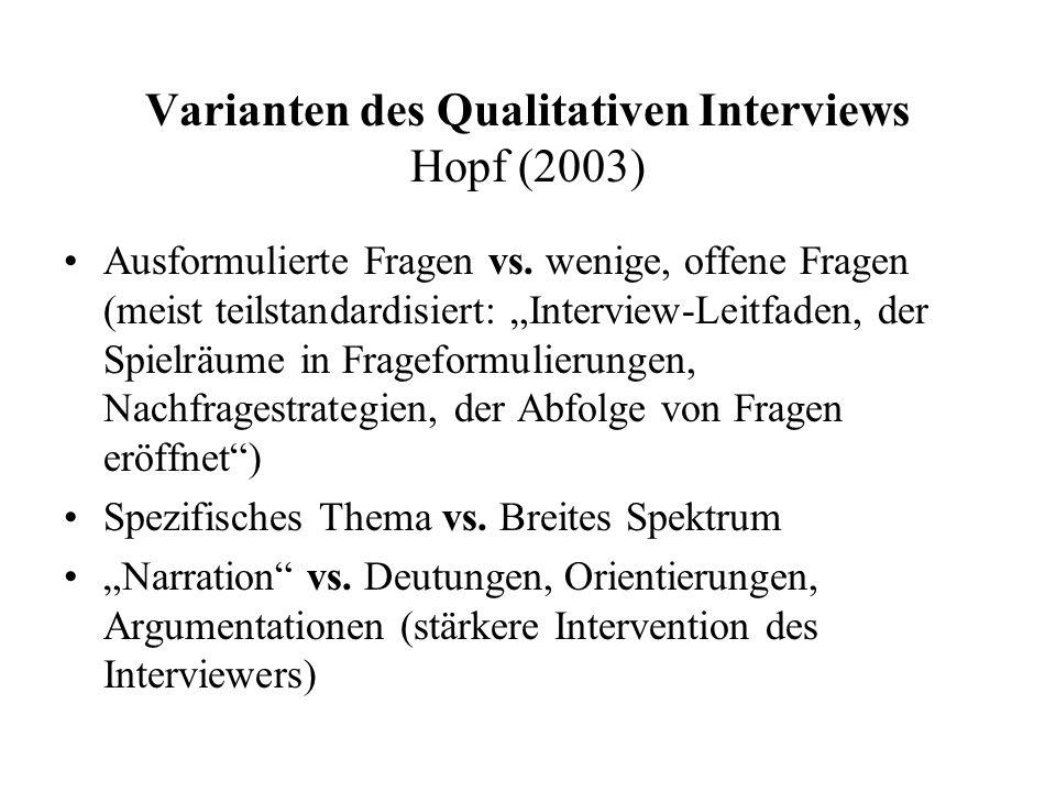 Varianten des Qualitativen Interviews Hopf (2003) Ausformulierte Fragen vs.