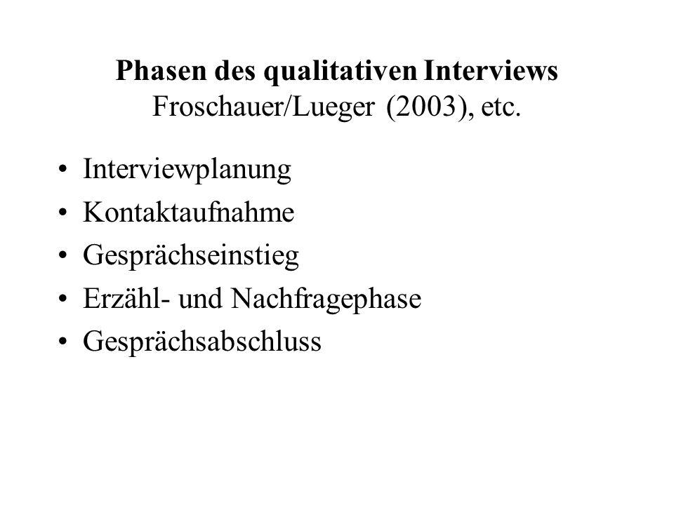"""Interview-Leitfäden Kvale (1996) Themen und deren Abfolge im Interview Stichworte oder ausformulierte Fragesätze Forschungsfragen müssen in Interview- Fragen übersetzt werden (mehr """"what? und """"how? , weniger """"why? )"""