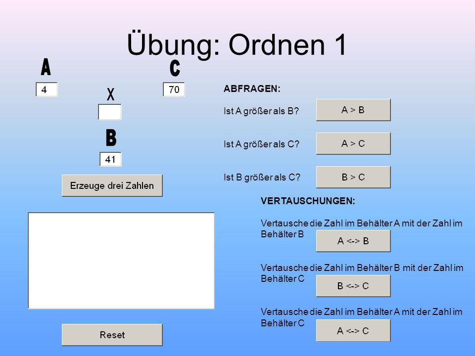 VERTAUSCHUNGEN: Vertausche die Zahl im Behälter A mit der Zahl im Behälter B Vertausche die Zahl im Behälter B mit der Zahl im Behälter C Vertausche d