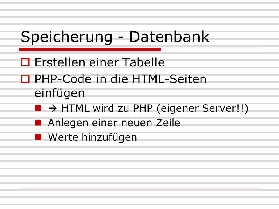 Speicherung - Datenbank  Erstellen einer Tabelle  PHP-Code in die HTML-Seiten einfügen  HTML wird zu PHP (eigener Server!!) Anlegen einer neuen Zeile Werte hinzufügen