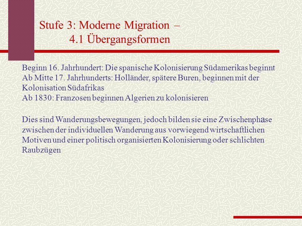Stufe 3: Moderne Migration – 4.1 Übergangsformen Beginn 16. Jahrhundert: Die spanische Kolonisierung Südamerikas beginnt Ab Mitte 17. Jahrhunderts: Ho