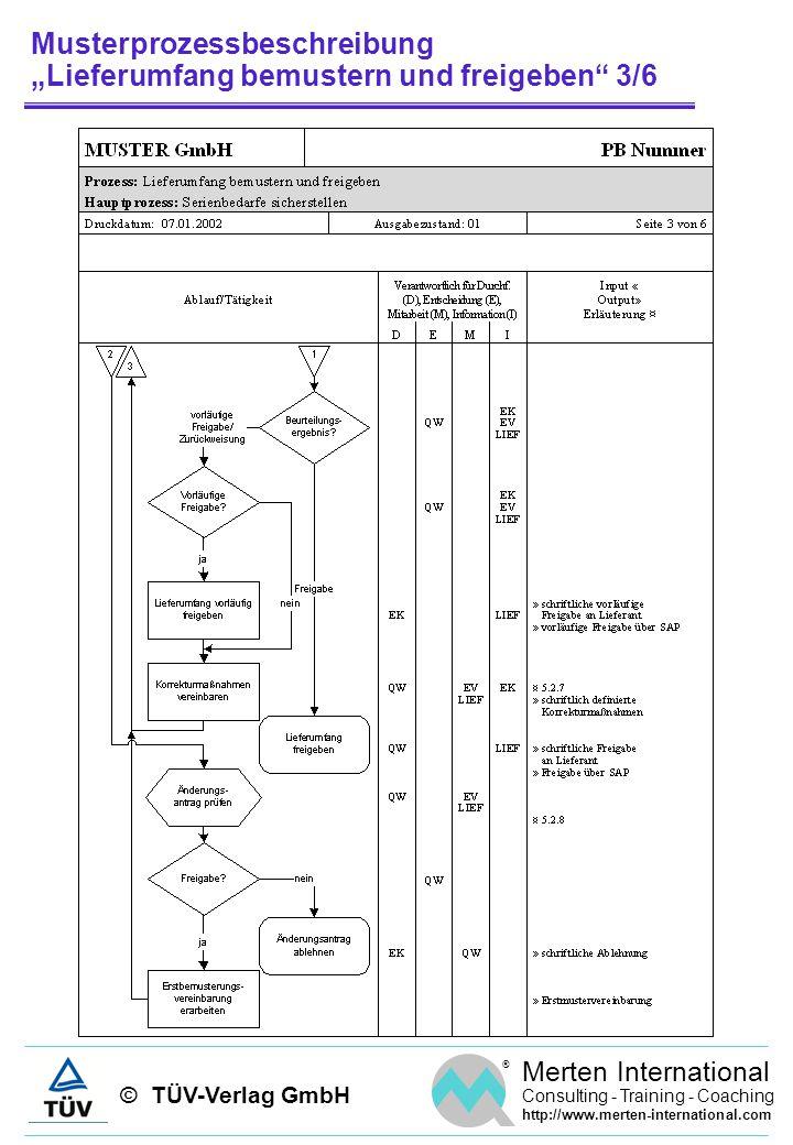 """© TÜV-Verlag GmbH ® Merten International Consulting - Training - Coaching http://www.merten-international.com Musterprozessbeschreibung """"Lieferumfang bemustern und freigeben 3/6"""
