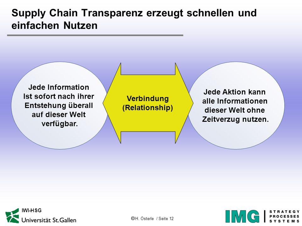 H. Österle / Seite 12 IWI-HSG Supply Chain Transparenz erzeugt schnellen und einfachen Nutzen Jede Information Ist sofort nach ihrer Entstehung über