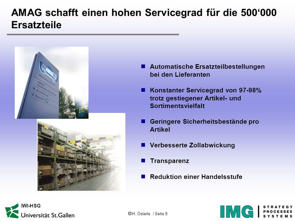  H. Österle / Seite 8 IWI-HSG AMAG schafft einen hohen Servicegrad für die 500'000 Ersatzteile Automatische Ersatzteilbestellungen bei den Lieferante
