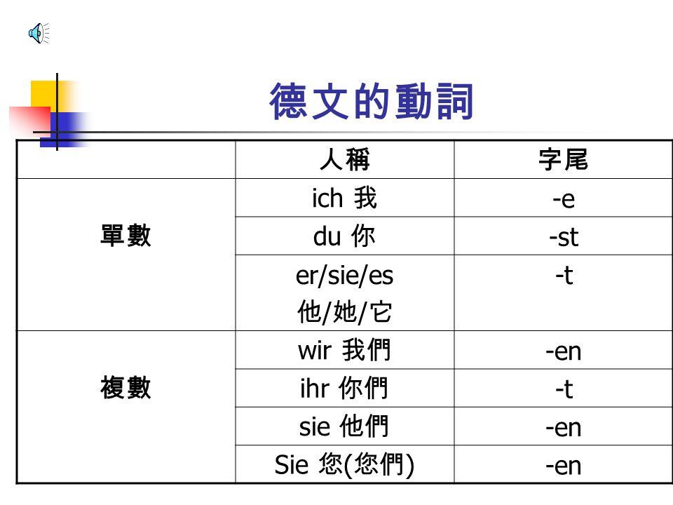 德文的動詞 我們來看看 kommen 的造句 Ich komme aus Taipei.Er kommt aus Tainan.