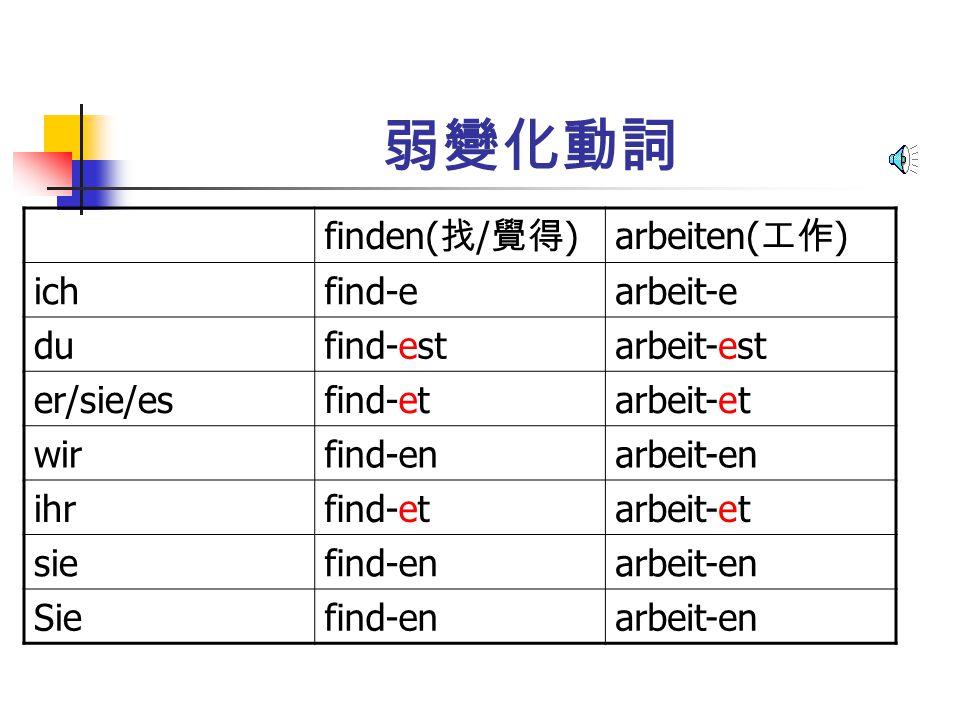 弱變化動詞 finden( 找 / 覺得 )arbeiten( 工作 ) ichfind-earbeit-e dufind-estarbeit-est er/sie/esfind-etarbeit-et wirfind-enarbeit-en ihrfind-etarbeit-et siefind-enarbeit-en Siefind-enarbeit-en