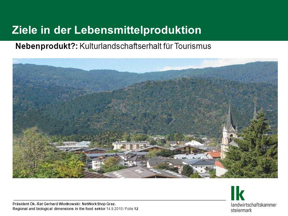 Präsident Ök.-Rat Gerhard Wlodkowski: NetWorkShop Graz. Regional and biological dimensions in the food sektor 14.9.2010 / Folie 12 Ziele in der Lebens