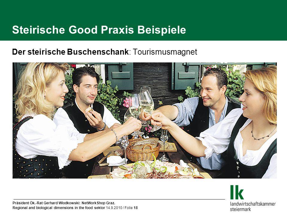Präsident Ök.-Rat Gerhard Wlodkowski: NetWorkShop Graz. Regional and biological dimensions in the food sektor 14.9.2010 / Folie 18 Der steirische Busc