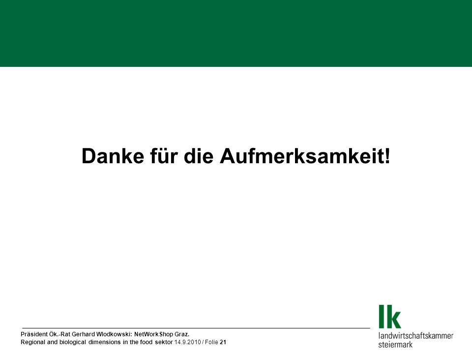 Präsident Ök.-Rat Gerhard Wlodkowski: NetWorkShop Graz. Regional and biological dimensions in the food sektor 14.9.2010 / Folie 21 Danke für die Aufme
