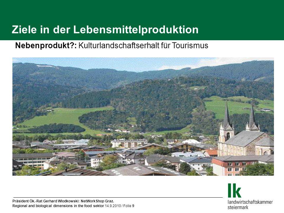 Präsident Ök.-Rat Gerhard Wlodkowski: NetWorkShop Graz. Regional and biological dimensions in the food sektor 14.9.2010 / Folie 9 Ziele in der Lebensm