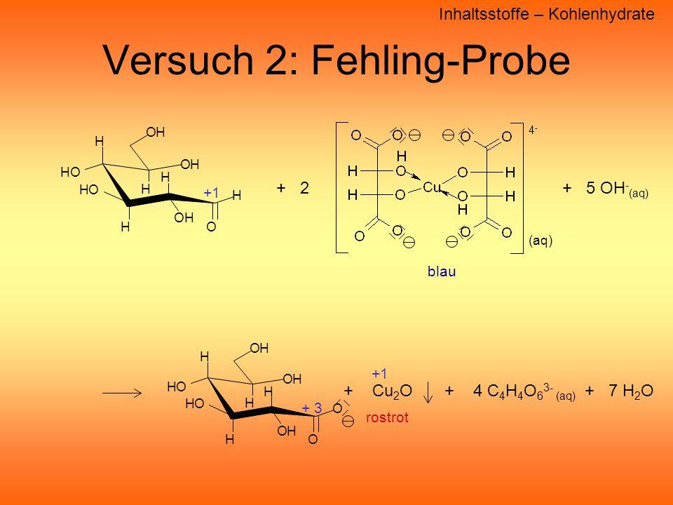 Versuch 2: Fehling-Probe Inhaltsstoffe – Kohlenhydrate blau (aq) + 2+ 5 OH - (aq) +1 + 7 H 2 O OH O OH H H H H H OH OH OH OH O OH H H H H O OH OH OH rostrot + Cu 2 O+ 4 C 4 H 4 O 6 3- (aq) + 3 +1 4-4-
