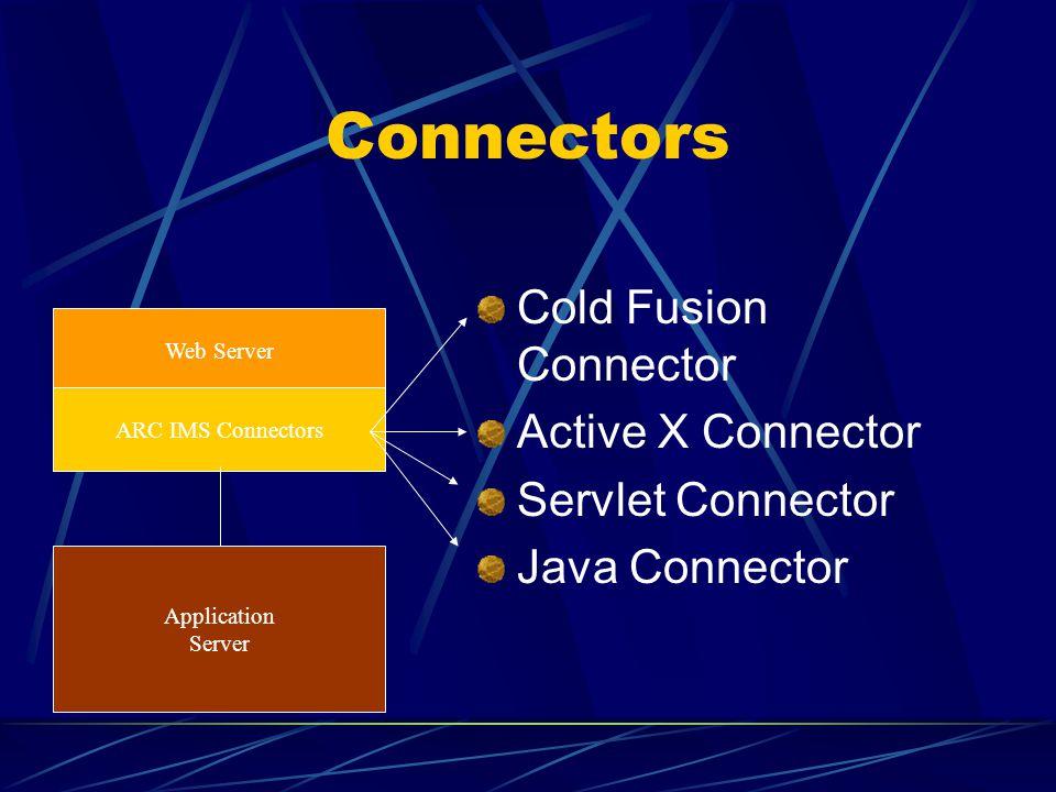 Arc IMS Komponenten - Weg auf Anbieterseite - ein Nutzer macht eine Anfrage über das Internet : zuerst läuft diese zum Web Server danach durch die Con