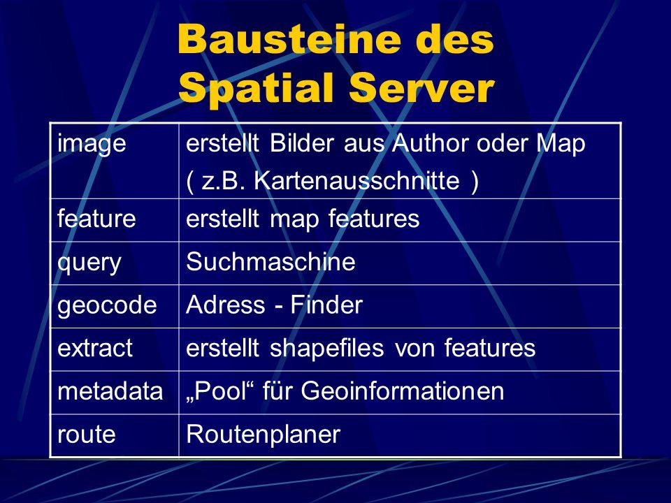 Spatial Server das Herzstück Image Feature Query Geocode Extract Metadata Route Spatial Server Bearbeitet Anfragen nach Karten und verbundenen Informationen