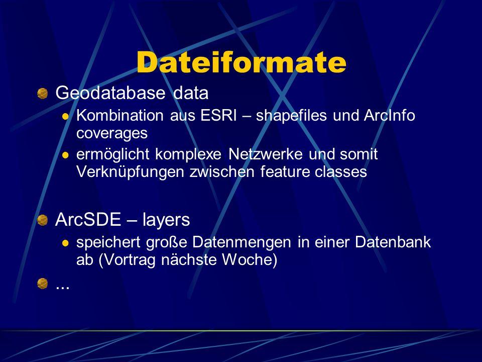 Dateiformate Im Folgenden sind nur die gängigsten Formate aufgelistet ESRI – shapefiles speichert features und deren Attribute in einem nichttopologischen Vektor ab Endungen: *.shp, *.shx und *.dbf ArcInfo coverages speichert features und deren Attributwerte in einem topologischen Vektor ab