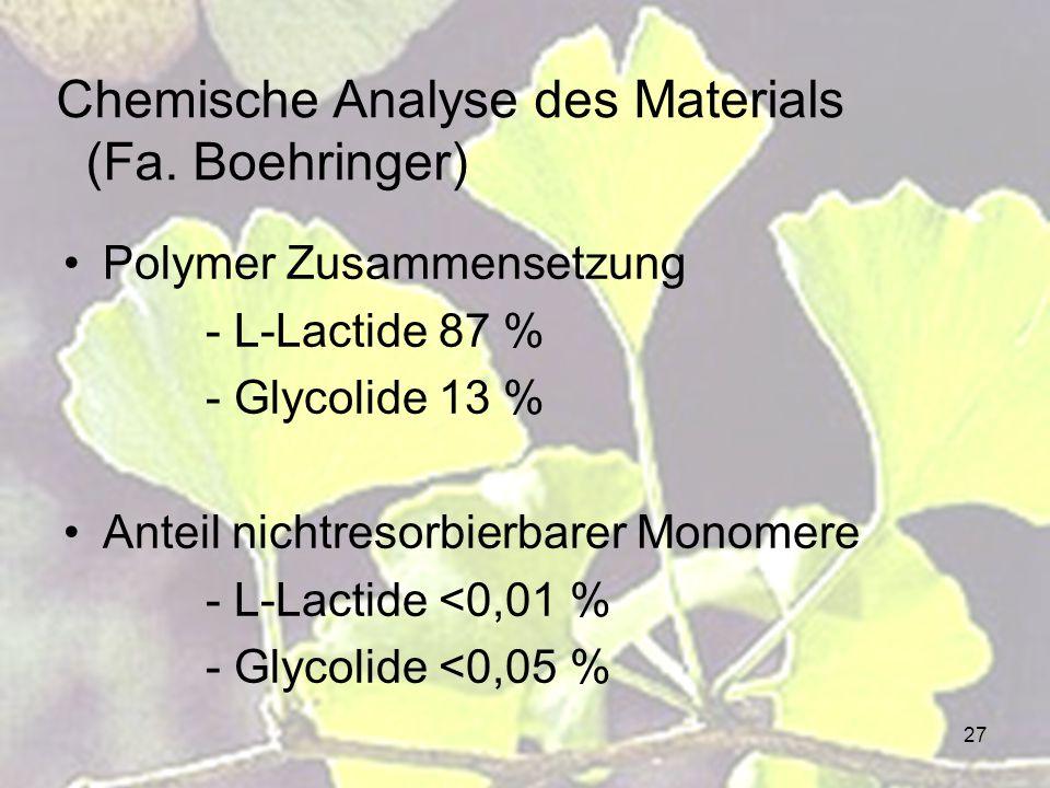 27 Chemische Analyse des Materials (Fa. Boehringer) Polymer Zusammensetzung - L-Lactide 87 % - Glycolide 13 % Anteil nichtresorbierbarer Monomere - L-