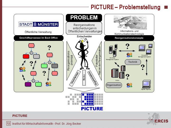 12 PICTURE Institut für Wirtschaftsinformatik – Prof. Dr. Jörg Becker PICTURE – Problemstellung R e o r g a n i s a t i o n s - p o t e n t i a l P o