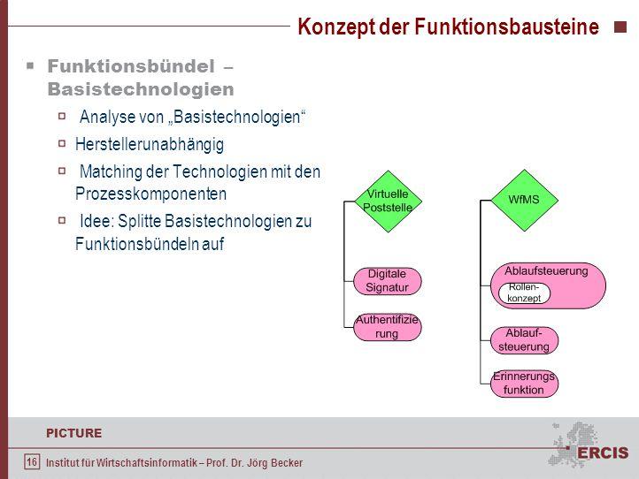 """16 PICTURE Institut für Wirtschaftsinformatik – Prof. Dr. Jörg Becker Konzept der Funktionsbausteine Funktionsbündel – Basistechnologien Analyse von """""""