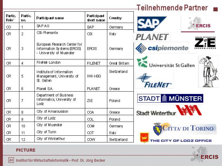 24 PICTURE Institut für Wirtschaftsinformatik – Prof. Dr. Jörg Becker Teilnehmende Partner