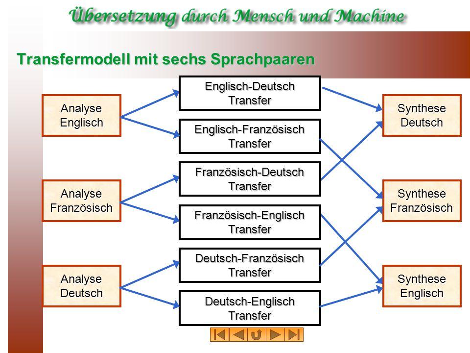 Transfermodell mit sechs Sprachpaaren AnalyseEnglisch AnalyseFranzösisch AnalyseDeutsch SyntheseDeutsch SyntheseFranzösisch SyntheseEnglisch Englisch-