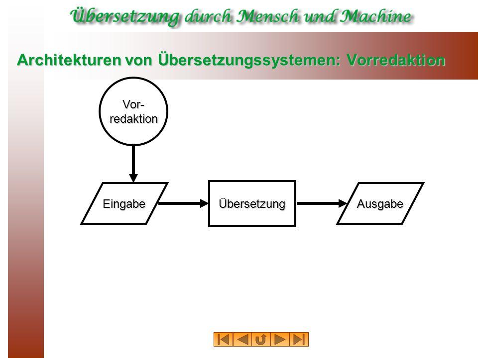 Architekturen von Übersetzungssystemen: Vorredaktion EingabeAusgabe Übersetzung Vor-redaktion