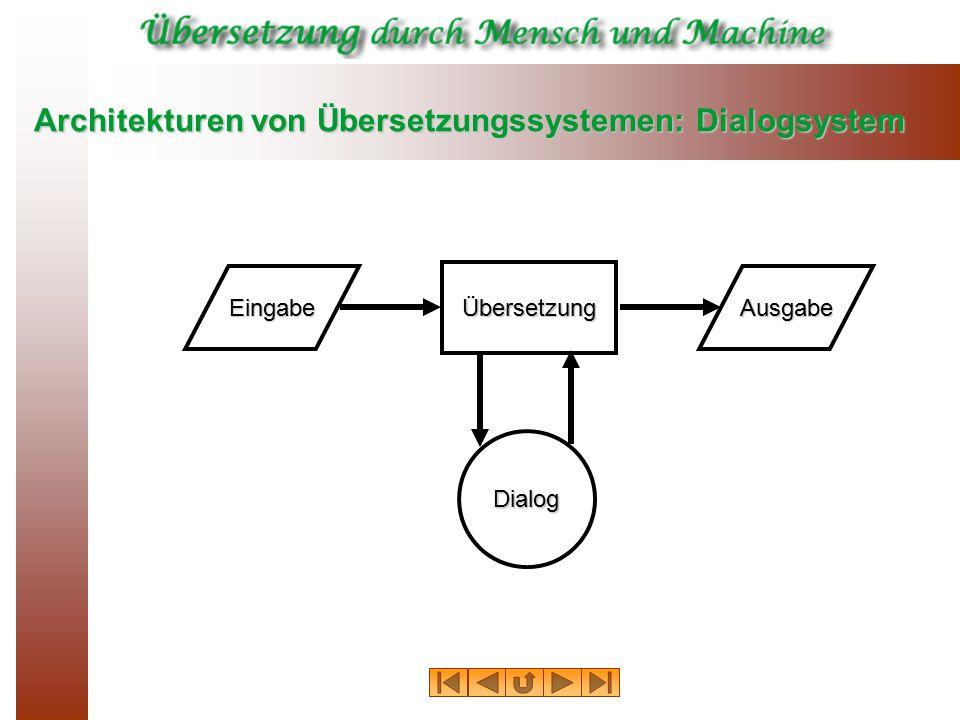 Architekturen von Übersetzungssystemen: Dialogsystem EingabeAusgabe Übersetzung Dialog
