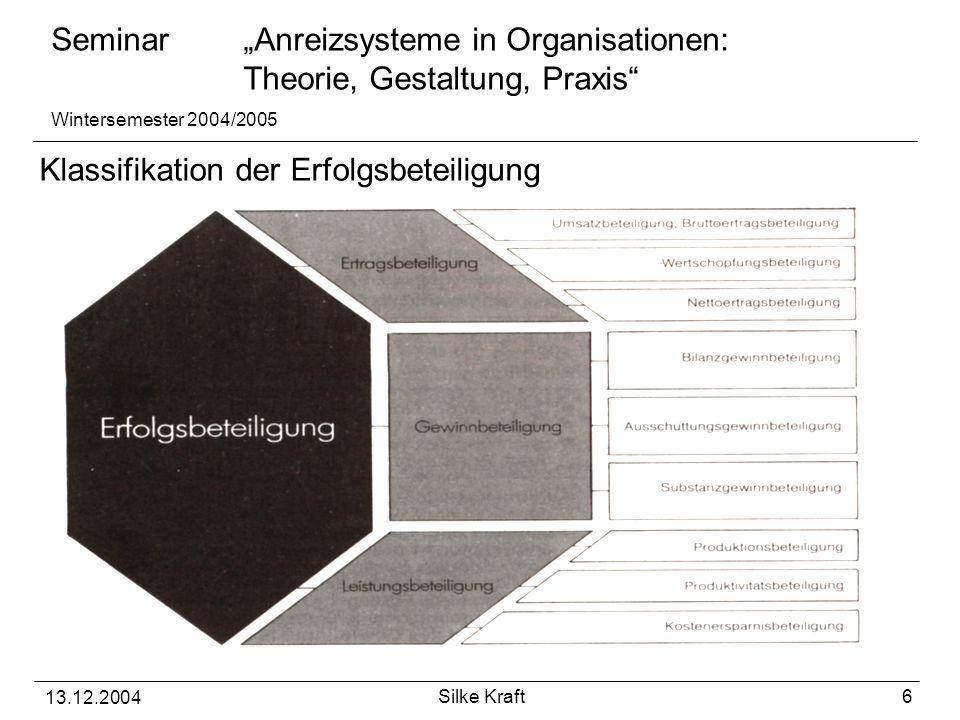 """Seminar """"Anreizsysteme in Organisationen: Theorie, Gestaltung, Praxis Wintersemester 2004/2005 13.12.2004 Silke Kraft 6 Klassifikation der Erfolgsbeteiligung"""