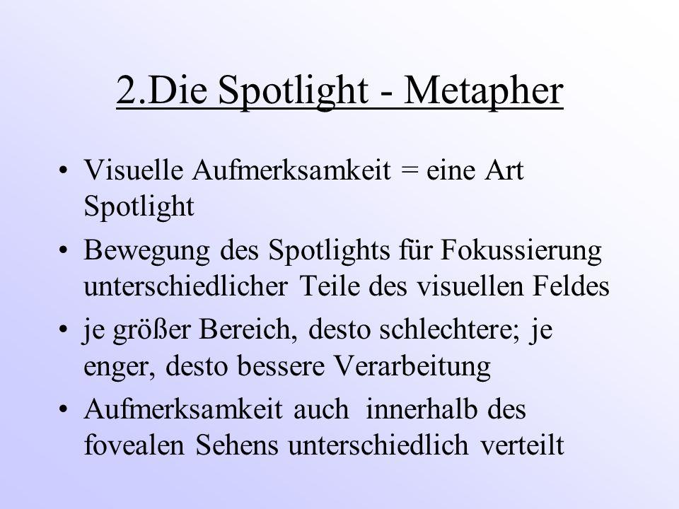 2.Die Spotlight - Metapher Visuelle Aufmerksamkeit = eine Art Spotlight Bewegung des Spotlights für Fokussierung unterschiedlicher Teile des visuellen Feldes je größer Bereich, desto schlechtere; je enger, desto bessere Verarbeitung Aufmerksamkeit auch innerhalb des fovealen Sehens unterschiedlich verteilt