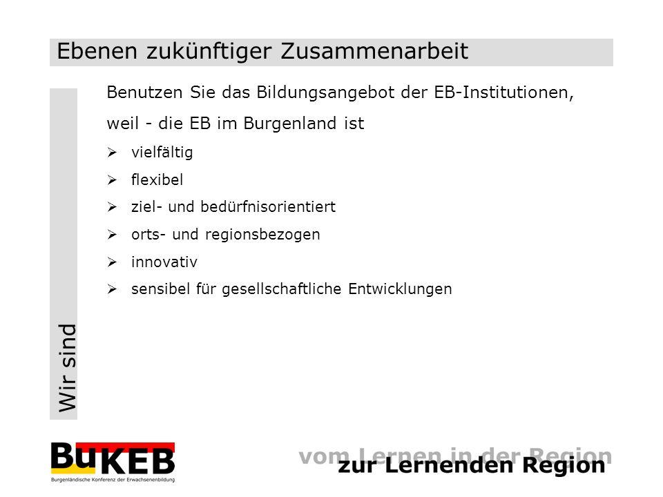 Wir sind Benutzen Sie das Bildungsangebot der EB-Institutionen, weil - die EB im Burgenland ist  vielfältig  flexibel  ziel- und bedürfnisorientier