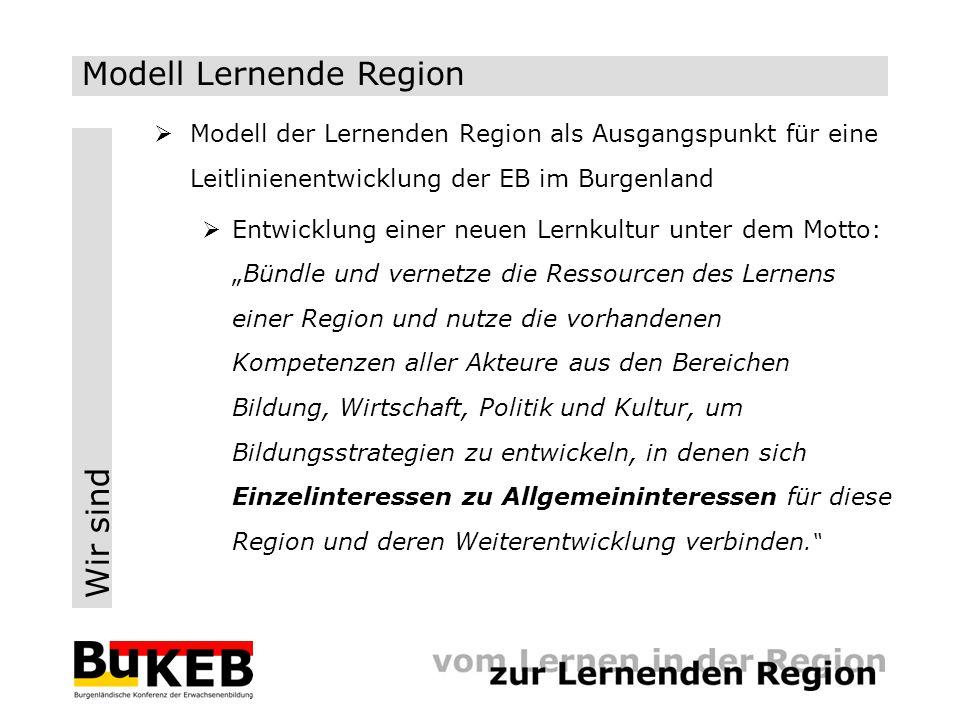 """Wir sind  Modell der Lernenden Region als Ausgangspunkt für eine Leitlinienentwicklung der EB im Burgenland  Entwicklung einer neuen Lernkultur unter dem Motto: """"Bündle und vernetze die Ressourcen des Lernens einer Region und nutze die vorhandenen Kompetenzen aller Akteure aus den Bereichen Bildung, Wirtschaft, Politik und Kultur, um Bildungsstrategien zu entwickeln, in denen sich Einzelinteressen zu Allgemeininteressen für diese Region und deren Weiterentwicklung verbinden. Modell Lernende Region"""