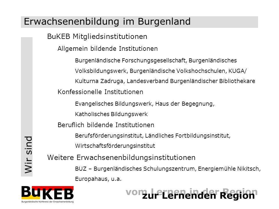 Wir sind BuKEB Mitgliedsinstitutionen Allgemein bildende Institutionen Burgenländische Forschungsgesellschaft, Burgenländisches Volksbildungswerk, Bur