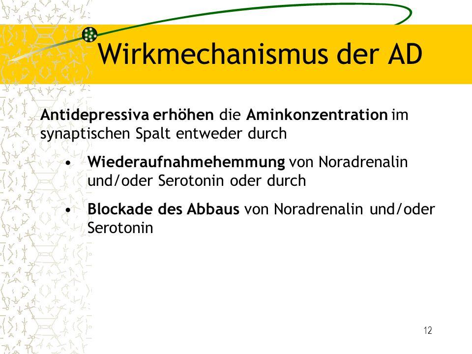 12 Wirkmechanismus der AD Antidepressiva erhöhen die Aminkonzentration im synaptischen Spalt entweder durch Wiederaufnahmehemmung von Noradrenalin und