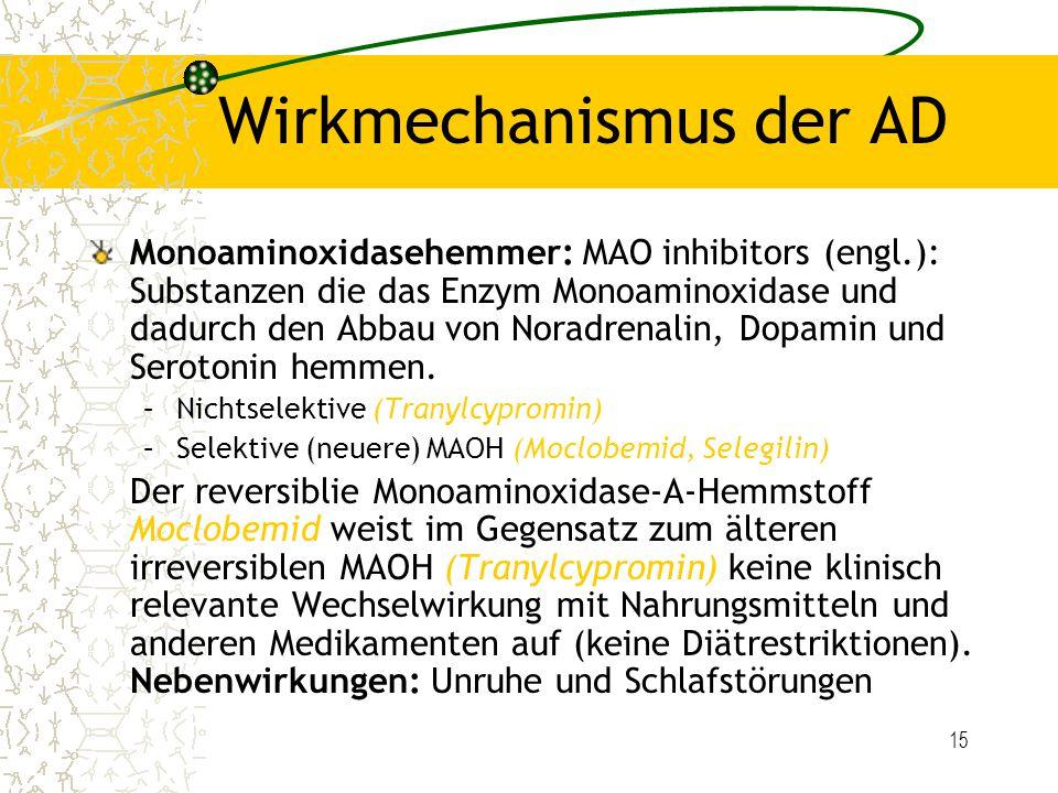 15 Wirkmechanismus der AD Monoaminoxidasehemmer: MAO inhibitors (engl.): Substanzen die das Enzym Monoaminoxidase und dadurch den Abbau von Noradrenal