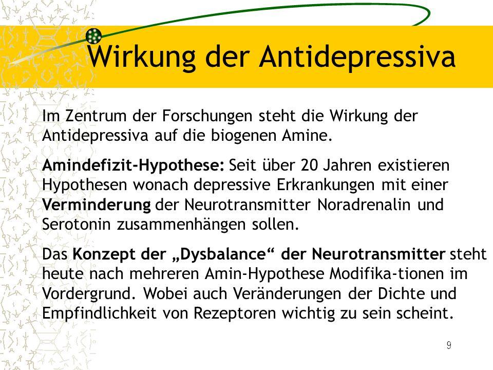 9 Wirkung der Antidepressiva Im Zentrum der Forschungen steht die Wirkung der Antidepressiva auf die biogenen Amine. Amindefizit-Hypothese: Seit über