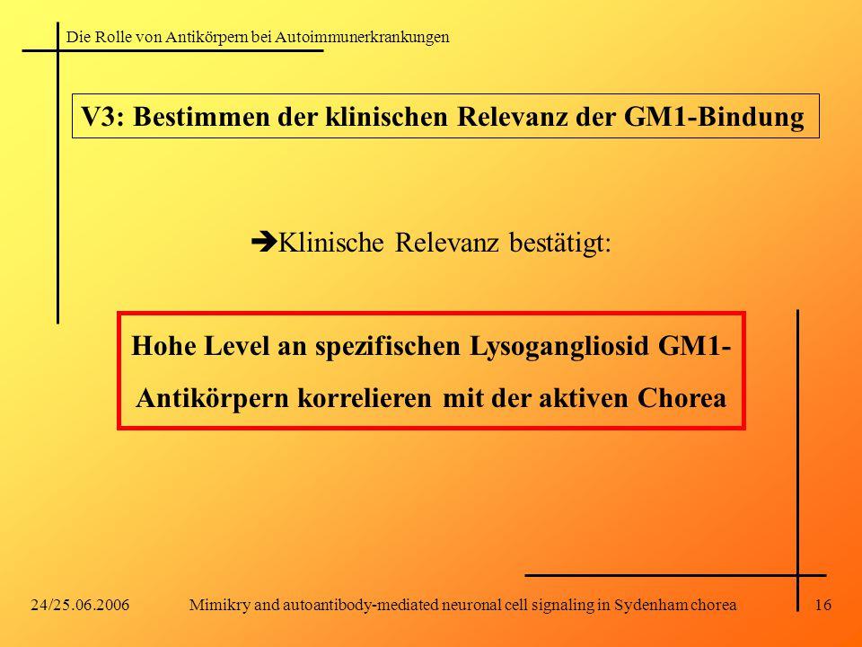 Die Rolle von Antikörpern bei Autoimmunerkrankungen 24/25.06.2006Mimikry and autoantibody-mediated neuronal cell signaling in Sydenham chorea16  Klinische Relevanz bestätigt: Hohe Level an spezifischen Lysogangliosid GM1- Antikörpern korrelieren mit der aktiven Chorea V3: Bestimmen der klinischen Relevanz der GM1-Bindung