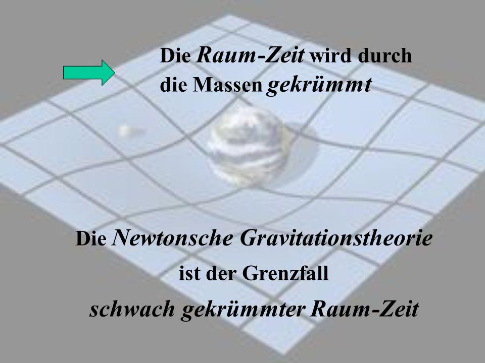 Die Raum-Zeit wird durch die Massen gekrümmt Die Newtonsche Gravitationstheorie ist der Grenzfall schwach gekrümmter Raum-Zeit