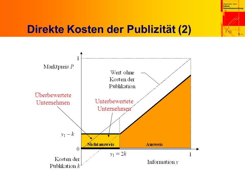 7.13 Direkte Kosten der Publizität (2) Überbewertete Unternehmen Unterbewertete Unternehmen
