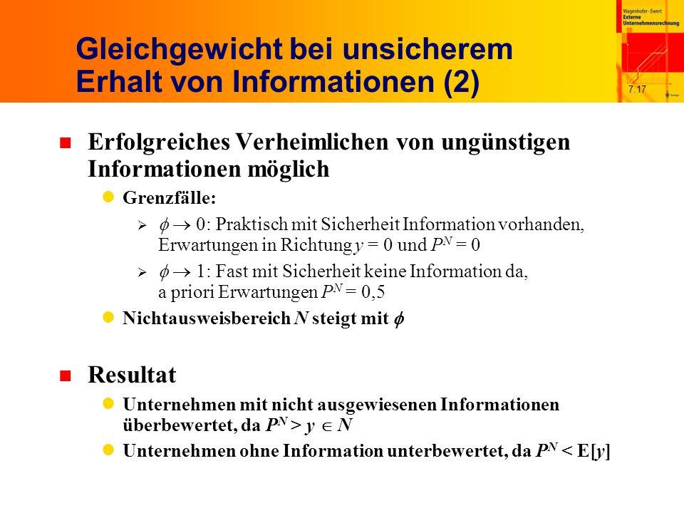 7.17 Gleichgewicht bei unsicherem Erhalt von Informationen (2) n Erfolgreiches Verheimlichen von ungünstigen Informationen möglich Grenzfälle:    0: Praktisch mit Sicherheit Information vorhanden, Erwartungen in Richtung y = 0 und P N = 0    1: Fast mit Sicherheit keine Information da, a priori Erwartungen P N = 0,5 Nichtausweisbereich N steigt mit  n Resultat Unternehmen mit nicht ausgewiesenen Informationen überbewertet, da P N > y  N Unternehmen ohne Information unterbewertet, da P N < E[y]