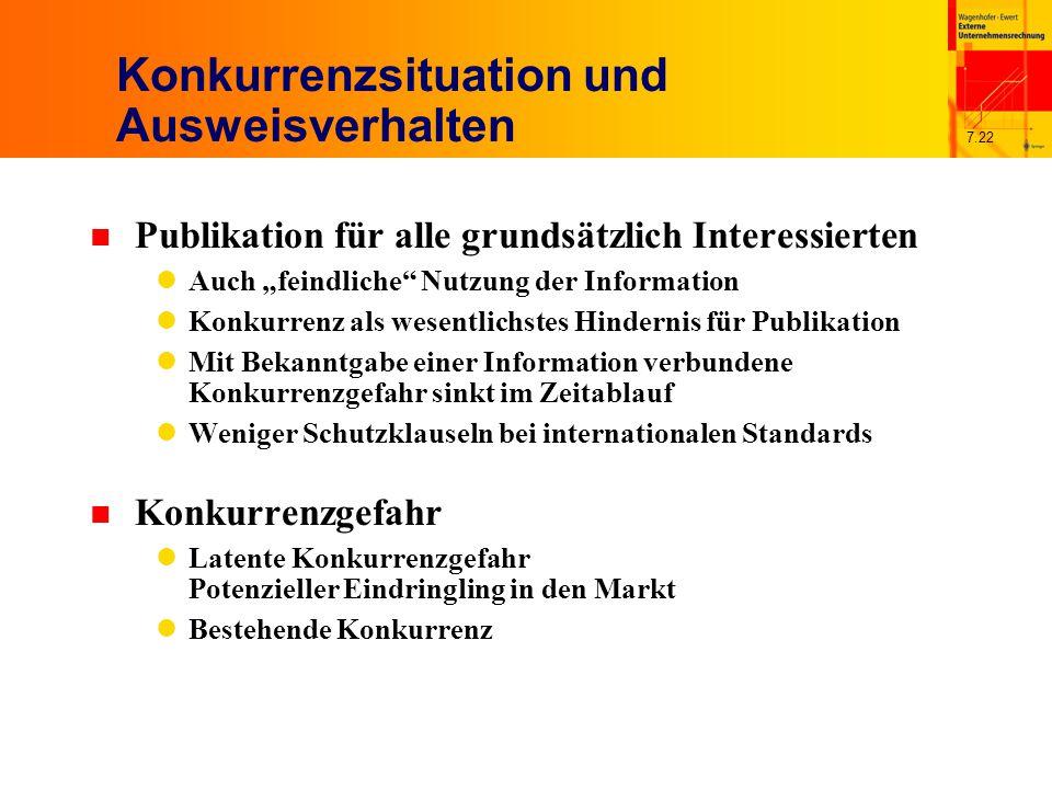 """7.22 Konkurrenzsituation und Ausweisverhalten n Publikation für alle grundsätzlich Interessierten Auch """"feindliche"""" Nutzung der Information Konkurrenz"""