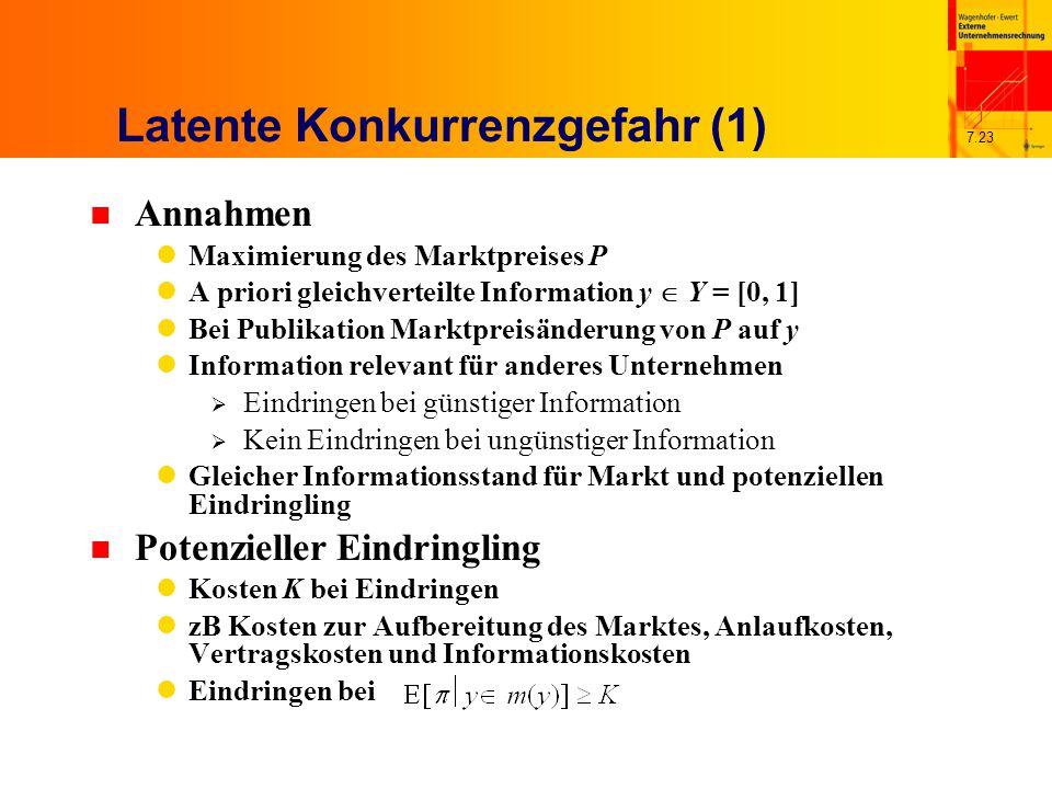 7.23 Latente Konkurrenzgefahr (1) n Annahmen Maximierung des Marktpreises P A priori gleichverteilte Information y  Y = [0, 1] Bei Publikation Marktp