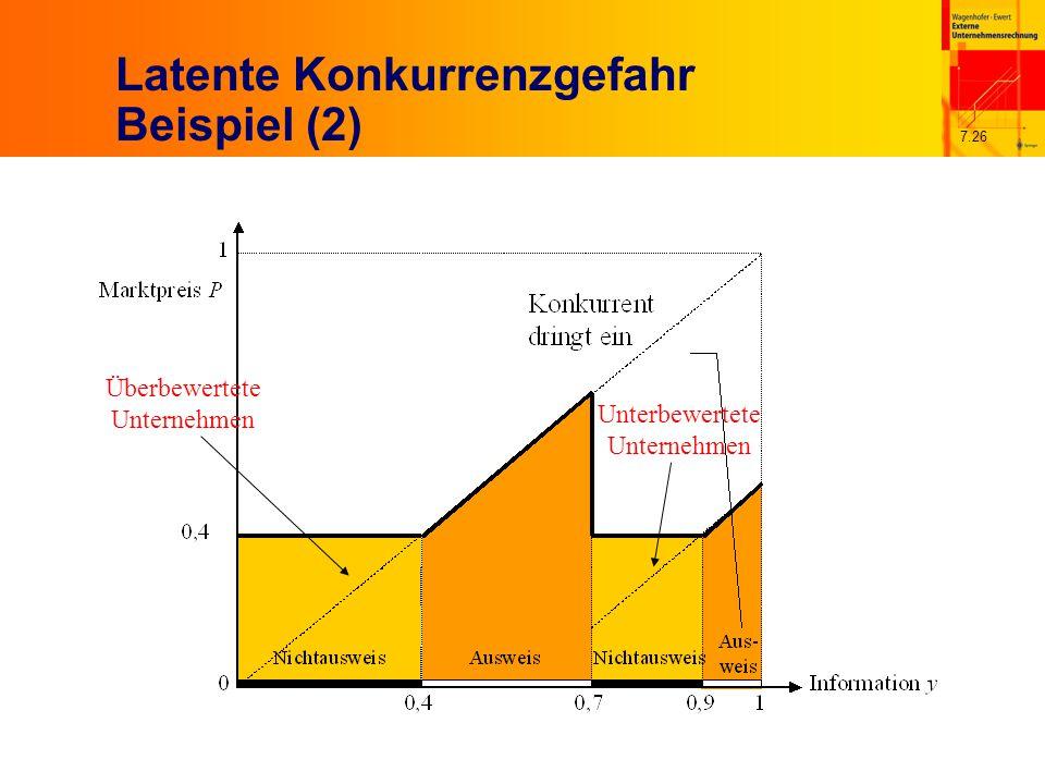 7.26 Latente Konkurrenzgefahr Beispiel (2) Überbewertete Unternehmen Unterbewertete Unternehmen
