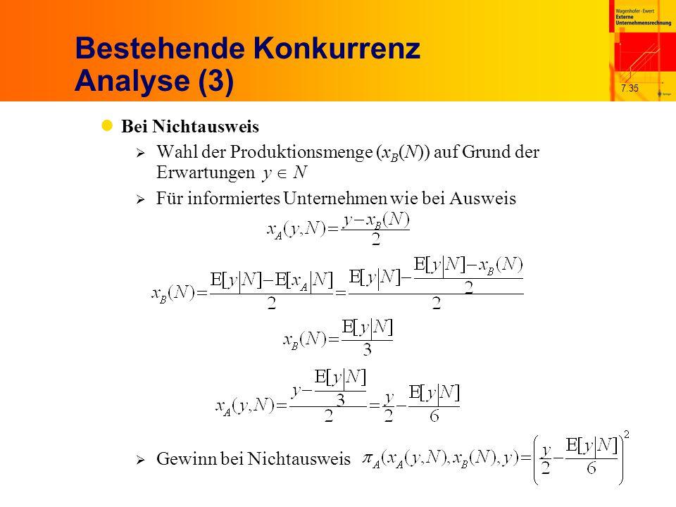 7.35 Bestehende Konkurrenz Analyse (3) Bei Nichtausweis  Wahl der Produktionsmenge (x B (N)) auf Grund der Erwartungen y  N  Für informiertes Unternehmen wie bei Ausweis  Gewinn bei Nichtausweis