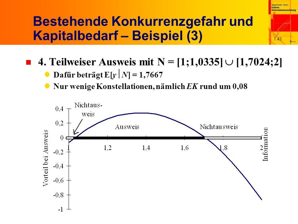 7.43 Bestehende Konkurrenzgefahr und Kapitalbedarf – Beispiel (3) n 4. Teilweiser Ausweis mit N = [1;1,0335]  [1,7024;2] Dafür beträgt E[y  N] = 1,7