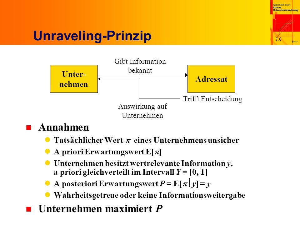 7.6 Unraveling-Prinzip n Annahmen Tatsächlicher Wert  eines Unternehmens unsicher A priori Erwartungswert E[  ] Unternehmen besitzt wertrelevante In