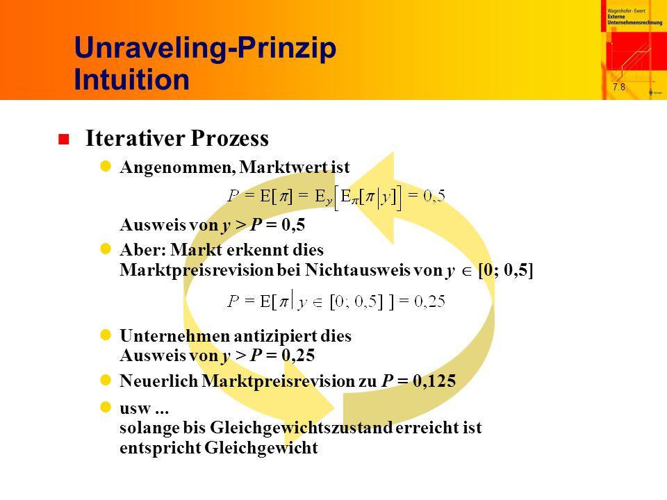 7.8 Unraveling-Prinzip Intuition n Iterativer Prozess Angenommen, Marktwert ist Ausweis von y > P = 0,5 Aber: Markt erkennt dies Marktpreisrevision bei Nichtausweis von y  [0; 0,5] Unternehmen antizipiert dies Ausweis von y > P = 0,25 Neuerlich Marktpreisrevision zu P = 0,125 usw...