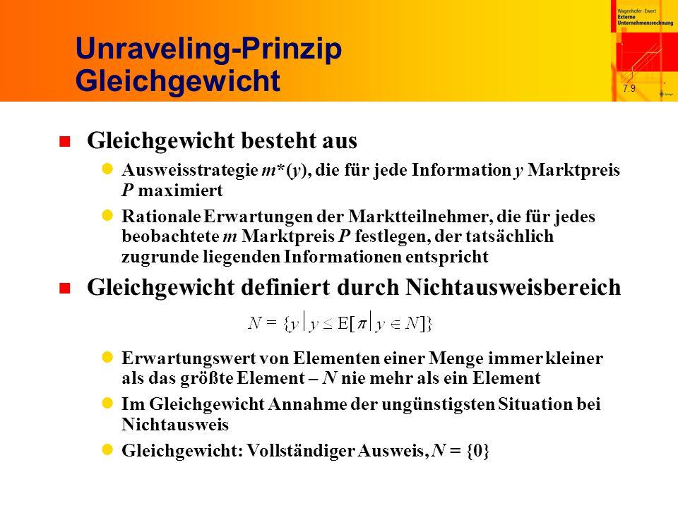 7.9 Unraveling-Prinzip Gleichgewicht n Gleichgewicht besteht aus Ausweisstrategie m*(y), die für jede Information y Marktpreis P maximiert Rationale E