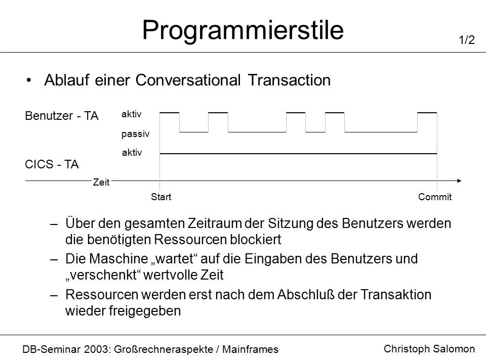 Programmierstile Christoph Salomon DB-Seminar 2003: Großrechneraspekte / Mainframes 1/2 Ablauf einer Conversational Transaction Benutzer - TA CICS - T