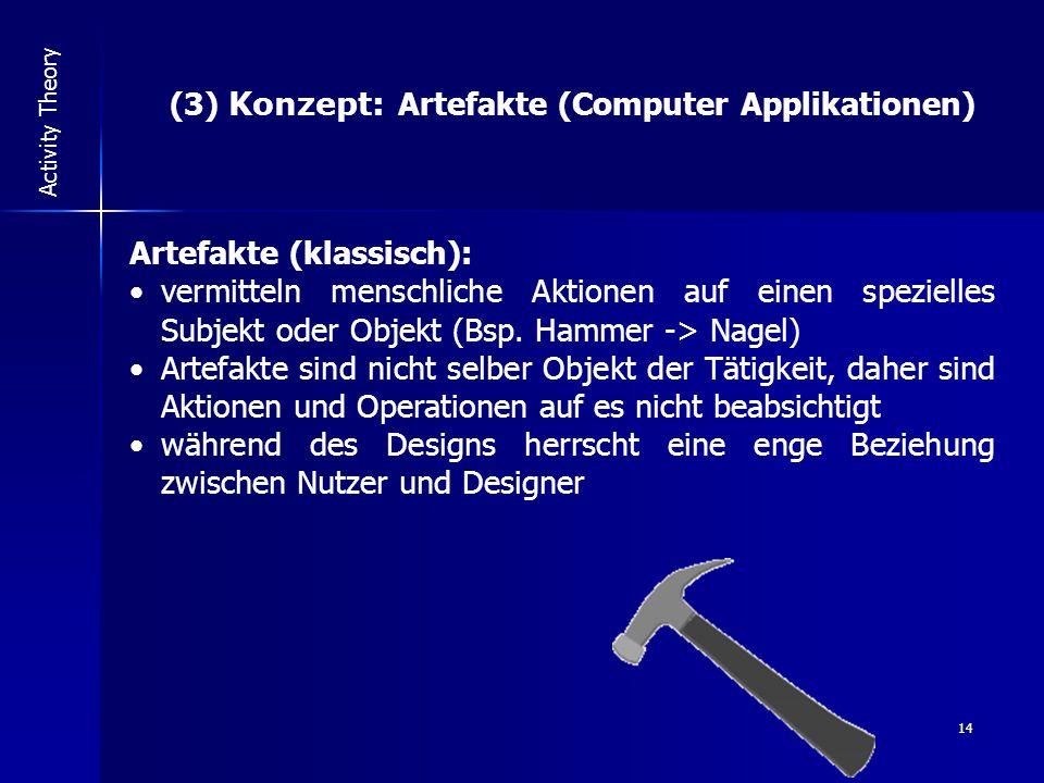 14 Activity Theory (3) Konzept: Artefakte (Computer Applikationen) Artefakte (klassisch): vermitteln menschliche Aktionen auf einen spezielles Subjekt oder Objekt (Bsp.