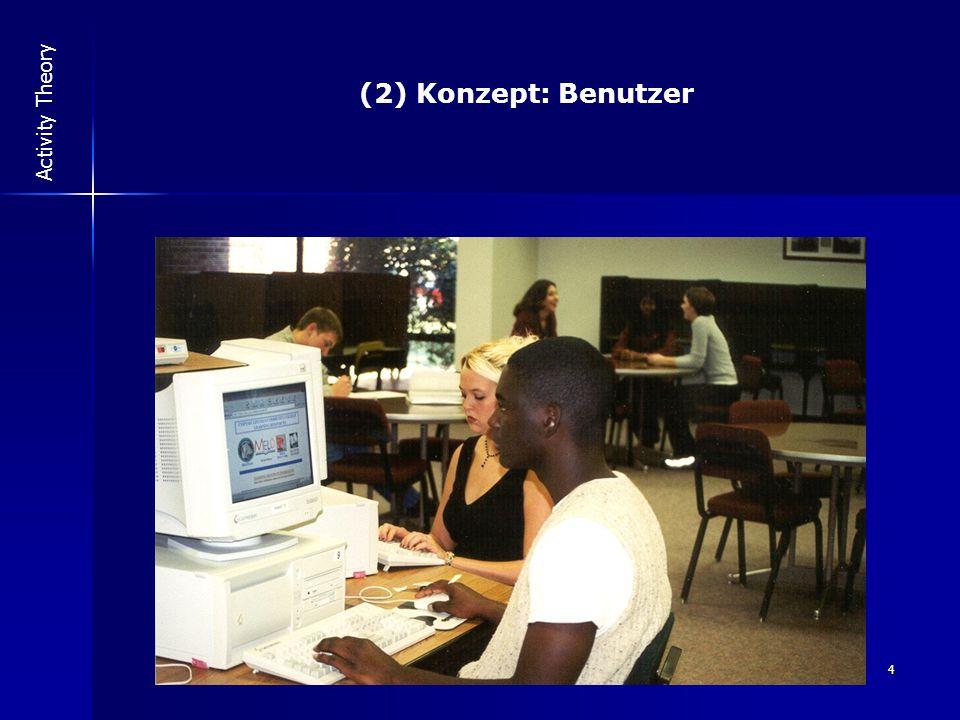 15 Activity Theory (3) Konzept: Artefakte (Computer Applikationen) Computerbasierte Artefakte: Komplexe Systeme Benötigen eine Vielzahl von Experten Normalerweise keine enge Beziehung zwischen Nutzer und Designer CbA können angewendet werden um ehemals menschliche Operationen auszuführen